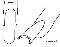 С-изгиб пайп ногтей - сжатия