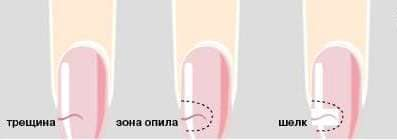 ремонт ногтей клеем и файберглассом